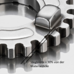 BUESCHEL – WIDE SUCCESS WITH NARROW WEB SECTIONS